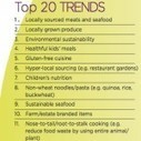 Sustainability, Local Sourcing Top Restaurant Trends ... | Sustainable tourism | Scoop.it
