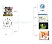 PROGRAMAS UTILIZADOS EN MULTIMEDIOS | Karen Pérez Multimedios | Scoop.it