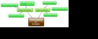 [Boîte à outils] Mieux que Powerpoint, le mindmapping ! - LV ... | Mindmapping | Scoop.it