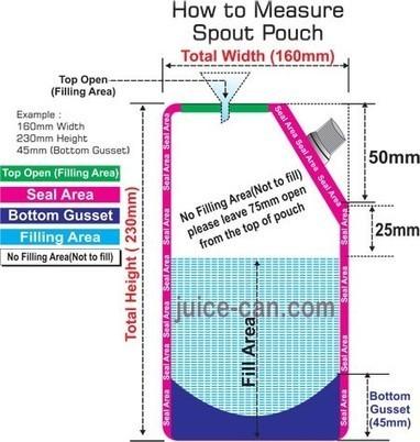 juice can, juice packaging, drink packaging, juice bags, juice manufacturing   paper bags   Scoop.it
