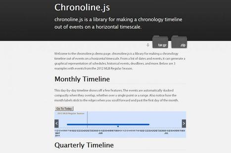Chronoline.js, une librairie javascript pour créer des frises chronologiques | Node.js | Scoop.it