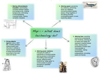 What is a learning ecology? | Open Badges | Scoop.it