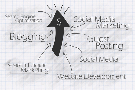 Cost-effective Online Marketing Services for Small Businesses | ZERO DESIGNS PVT. LTD | Scoop.it