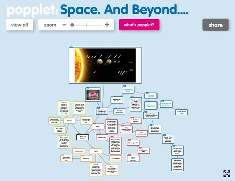 It's Elementary: Popplet Amongst The Primary School Apps | using ipad in the classroom | Scoop.it