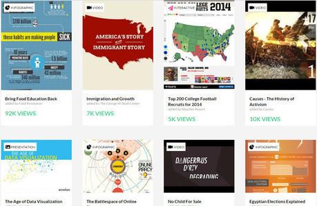 10 Free Tools For Creating Infographics & Visualizing Data | SmashingApps | Social-Media Branding | Scoop.it