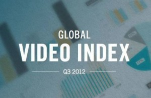 The Rise of Long Form Video Demands New Advertising Strategies [Report] | Beyond Marketing | Scoop.it