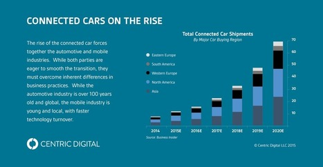 90% of Consumer Cars Will Have an Internet Connection by 2020 - Centric Digital | Designing services | Scoop.it