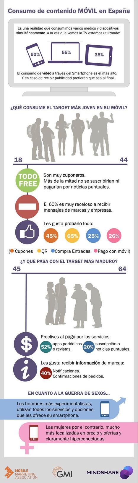 Multidispositivo y multitarea, así es el usuario tipo del móvil en España | Joaquin Lara Sierra | Scoop.it