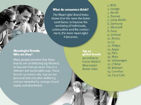 """Meaningful Brand Index: i brand """"significativi"""" migliorano la qualità della vita, Ikea al primo posto - Event Report   Social Media Italy   Scoop.it"""