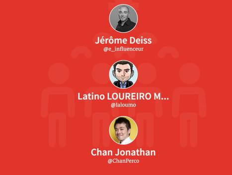 LifeOnTwitter. Statistiques de votre compte Twitter | Les outils de la veille | Les outils du Web 2.0 | Scoop.it