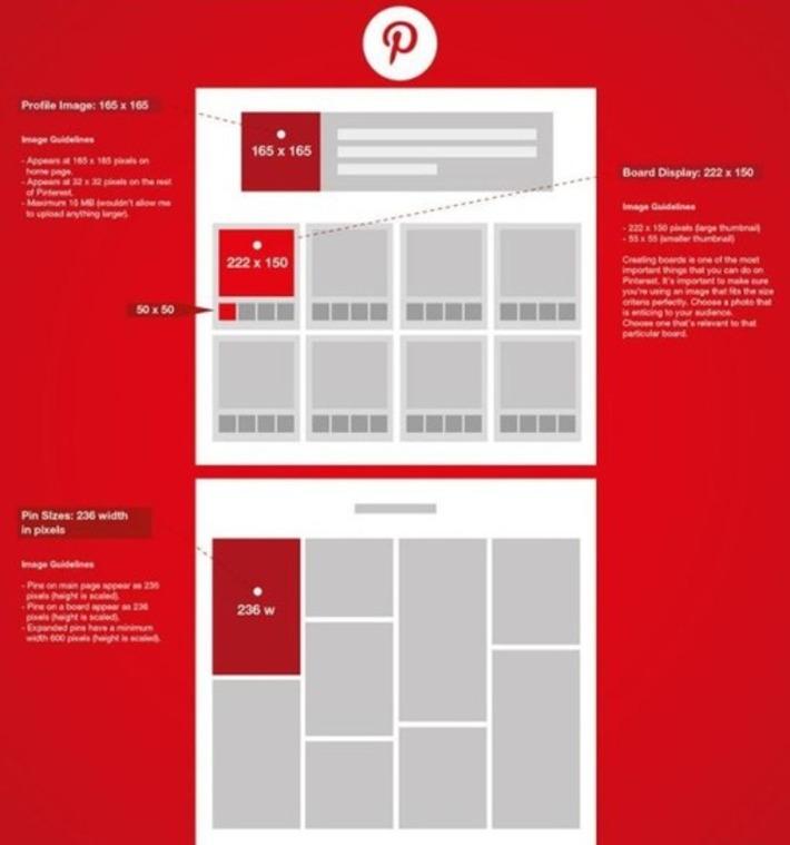 Guide 2015 de la taille des images sur les réseaux sociaux | Solutions locales | Scoop.it