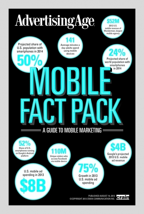All The Facts You Need to Know About Mobile Marketing | Digital Marketing & Communications | Scoop.it