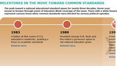 Milestones in the Move Toward Common Standards | Sustainable Futures | Scoop.it