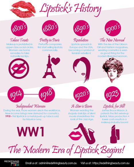 Lipstick's History | Redefining Beauty Australia | Scoop.it