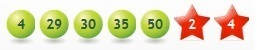 EuroMillions Results For Tuesday The 16th Of September 2014 | Lottery News | Lottery News | Scoop.it