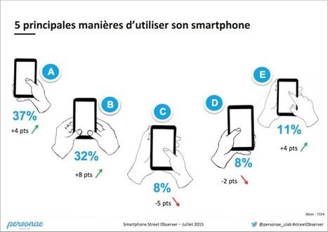Étude de l'usage du smartphone en France #hcsmeufr | les tendances du digital dans le domaine de la santé. | Scoop.it