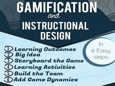A 6-Step Process For Adding Gamification To Your Classroom - | Docentes y TIC (Teachers and ICT) | Scoop.it