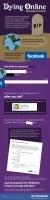 Qué pasa en FaceBook cuando muere un usuario #infografia #infographic#socialmedia | Docentes:  ¿Inmigrantes o peregrinos digitales? | Scoop.it