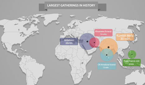 India explained in 20 maps | The amazing world of Geography | Scoop.it