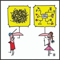 Colloque : Apprendre tout au long de la vie avec le Mind Mapping | Numérique & pédagogie | Scoop.it