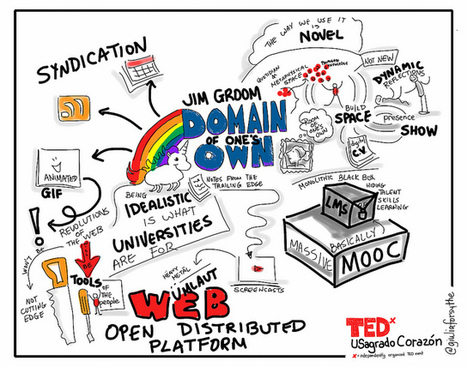 Domain of One's Own: Notes from the Trailing Edge | bavatuesdays | Educational Technology in Higher Education | Scoop.it