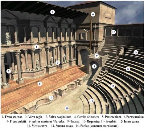 Festival Juvenil de Teatro Grecolatino de Segóbriga | Guía didáctica de Segóbriga | Mundo Clásico | Scoop.it