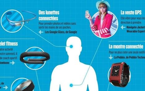 Des objets connectés de la tête aux pieds   Innovationhits   Scoop.it
