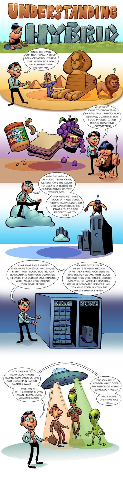 Understanding The Hybrid Cloud [Infographic] | Design for Living... | Scoop.it