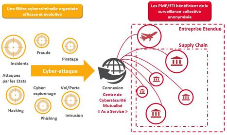 FIC 2016 : Airbus, des dizaines de sous-traitants, une cybersécurité unifiée | Sud-Ouest intelligence économique | Scoop.it