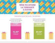 Infographie : pourquoi le « web-to-store » cartonne auprès de vos clients à Noël | Web to Store - Points de vente, Drive et vente en ligne | Scoop.it