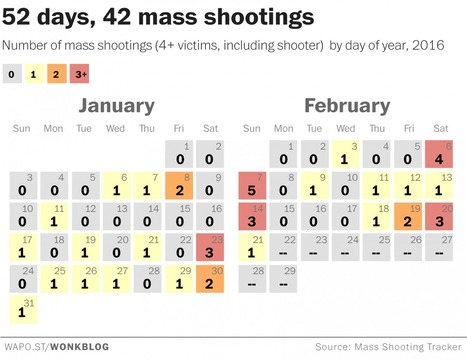 The Kalamazoo rampage was the 42nd mass shooting this year | Cuppa | Scoop.it