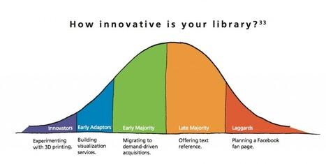 New White Paper: Think Like a Startup « Tame The Web | innovative libraries | Scoop.it
