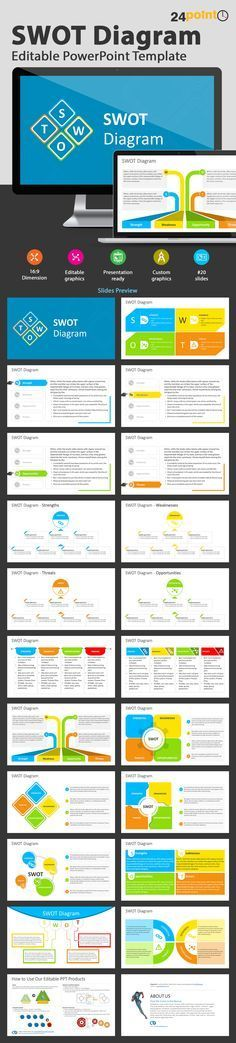 SWOT PowerPoint Template | PowerPoint Presentation Tools and Resources | Scoop.it