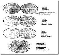 Keramik | Science | Scoop.it