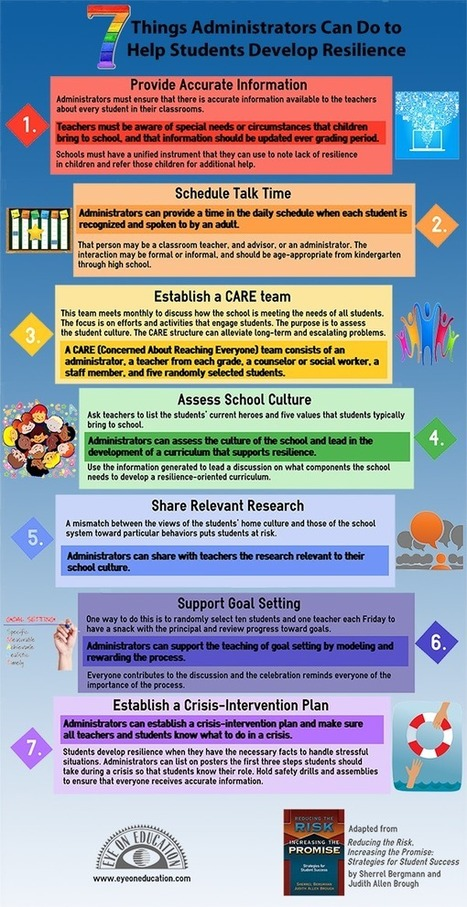 Infographic: 7 Things Administrators Can Do to Help Students Develop Resilience | Business and Education | Scoop.it