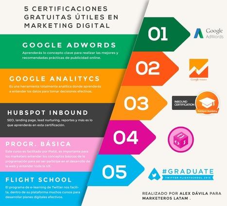 5 Certificados gratuitos que te servirán si te dedicas al Marketing Digital. | Estrategias de Marketing y Posicionamiento: | Scoop.it