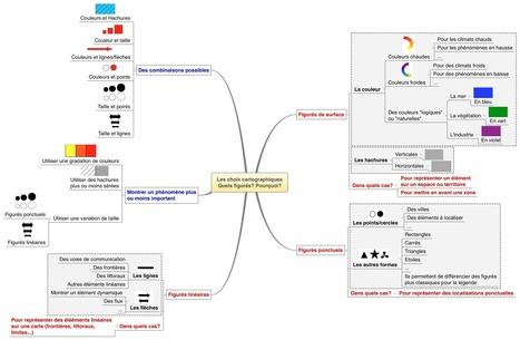 Le langage cartographique... en carte mentale! | Medic'All Maps | Scoop.it