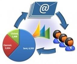 Aldiablos Infotech Pvt Ltd – Cheap Email Marketing Effective Tool | Marketing | Scoop.it