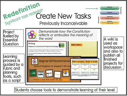 Using SAMR to Teach Above the Line | Differentiation Strategies | Scoop.it
