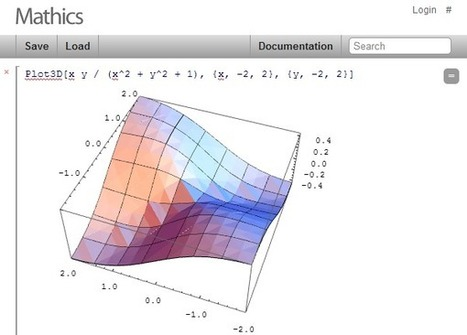 Mathics, alternativa gratuita a Wolfram Mathematica.- | Educación, pedagogía, TIC y mas.- | Scoop.it