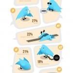 [infographie] Pourquoi se désabonne-t-on d'un compte sur Twitter ? sur Up 2 Social | Quand la communication passe au web | Scoop.it