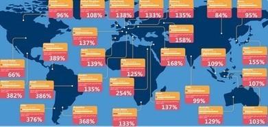 #Canalpirata DiarioTi: El cómputo en la nube creará 14 millones de empleos nuevos para el 2015 | INTERNET in DANGER | Scoop.it