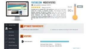 Discover In-Depth Statistics For Any Website With New Tool: BigWebStats