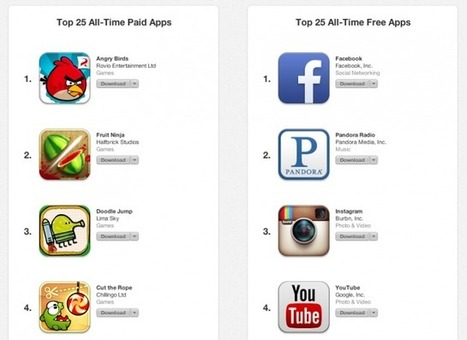 Apple Unveils New Lists Of All-Time Top Apps As It Counts Down To 50 Billion Downloads | Top Apps | Scoop.it