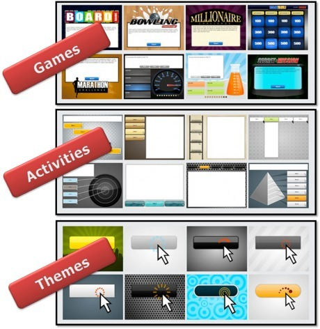 Easily Add Flash Interactions to eLearning | All things related to educational technology | The 21st Century | Scoop.it