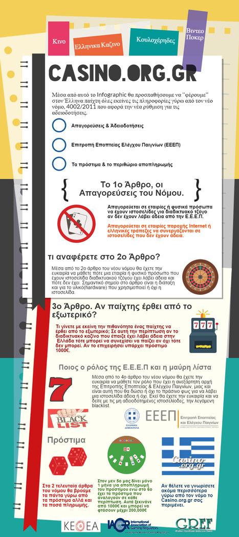Infographic: Ο νόμος για τον online τζόγο | ellinika Online Casino | Scoop.it