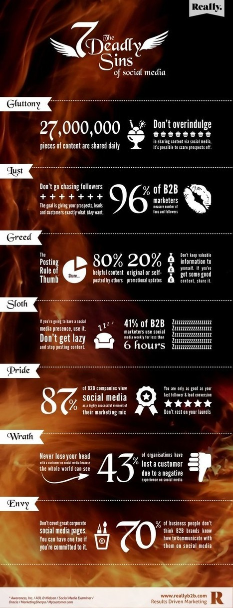 The 7 Deadly Sins Of Social Media [Infographic] | Social Media Satisfied | Social Media and Marketing | Scoop.it