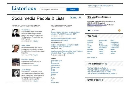 One Less Way To Target Twitter Followers As Listorious Joins Muck Rack - AllTwitter   Digital tools   Scoop.it