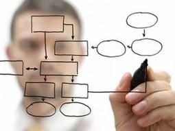 5 TIPS para lograr la estrategia ideal en Redes Sociales | Christiam Bejarano | christiambejarano | Scoop.it