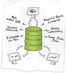 NoSql, Sql, Database open-source flessibile e scalabile, ArangoDb | Question tech news on Scoop.it | Scoop.it